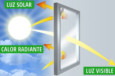 laminas proceccion solar tonos decoracion erandio